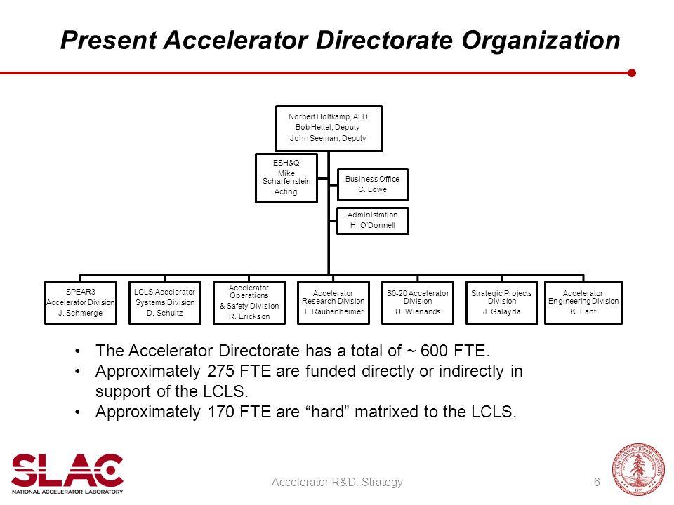 Present Accelerator Directorate Organization Norbert Holtkamp, ALD Bob Hettel, Deputy John Seeman, Deputy LCLS Accelerator Systems Division D.