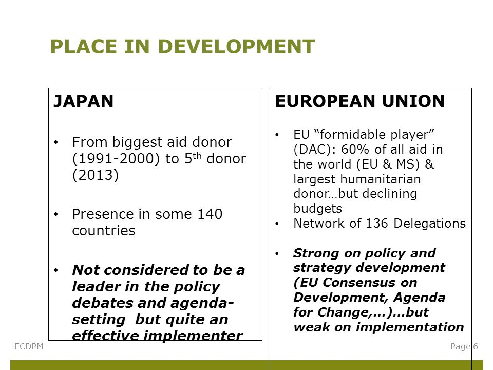 JAPAN From biggest aid donor (1991-2000) to 5 th donor (2013) Presence in some 140 countries Not considered to be a leader in the policy debates and agenda- setting but quite an effective implementer PLACE IN DEVELOPMENT Page 6ECDPM EUROPEAN UNION EU formidable player (DAC): 60% of all aid in the world (EU & MS) & largest humanitarian donor…but declining budgets Network of 136 Delegations Strong on policy and strategy development (EU Consensus on Development, Agenda for Change,…)…but weak on implementation