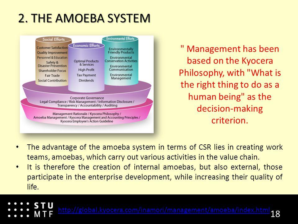 2. THE AMOEBA SYSTEM 18 http://global.kyocera.com/inamori/management/amoeba/index.html