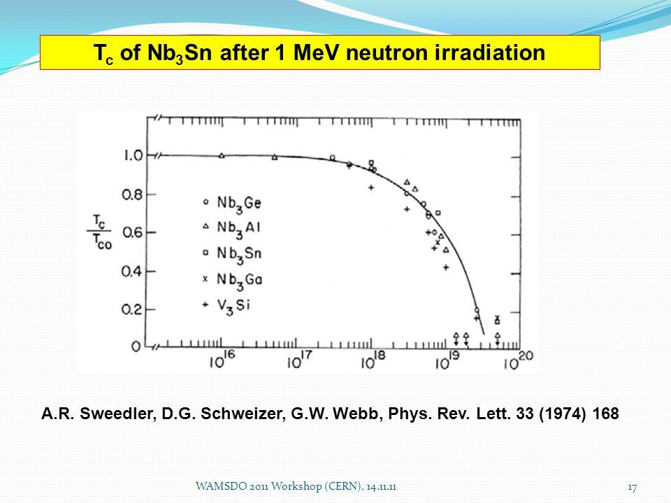 A.R.Sweedler, D.G. Schweizer, G.W. Webb, Phys. Rev.