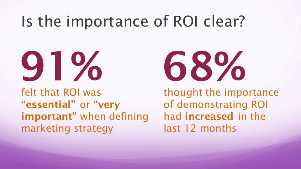 Is the importance of ROI clear.