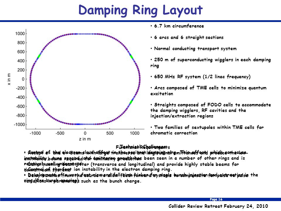 Page 16 Collider Review Retreat February 24, 2010 Damping Ring Layout Technical Challenges Control of the electron cloud effect in the positron damping ring.