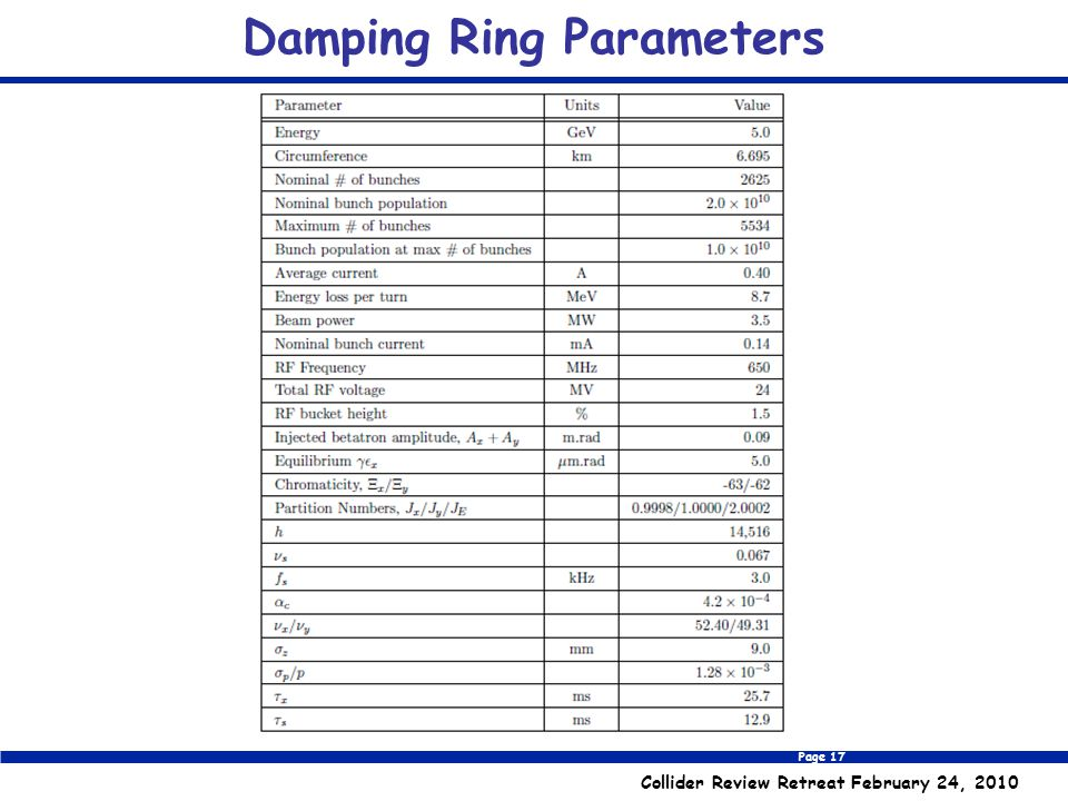 Page 17 Collider Review Retreat February 24, 2010 Damping Ring Parameters