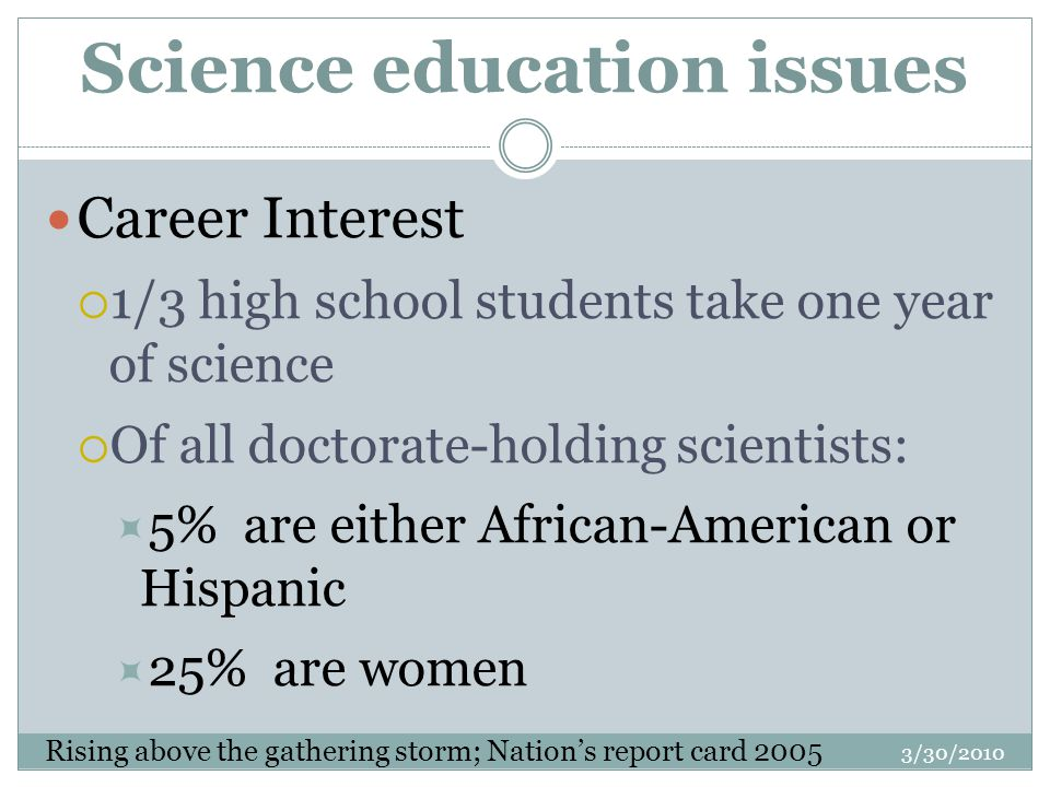 Science education issues Career Interest  1/3 high school students take one year of science  Of all doctorate-holding scientists:  5% are either African-American or Hispanic  25% are women Rising above the gathering storm; Nation's report card 2005 3/30/2010