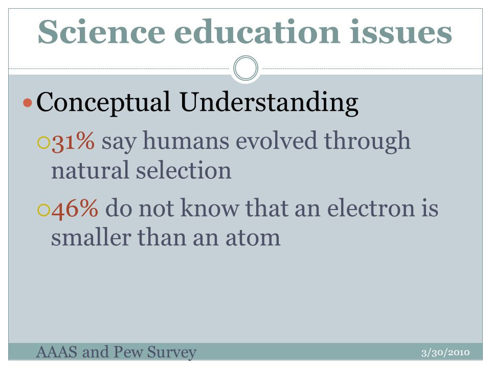 Science education issues Conceptual Understanding  31% say humans evolved through natural selection  46% do not know that an electron is smaller than an atom AAAS and Pew Survey 3/30/2010