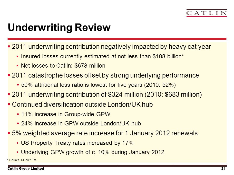 Catlin Group Limited21 Underwriting Review  2011 underwriting contribution negatively impacted by heavy cat year Insured losses currently estimated a