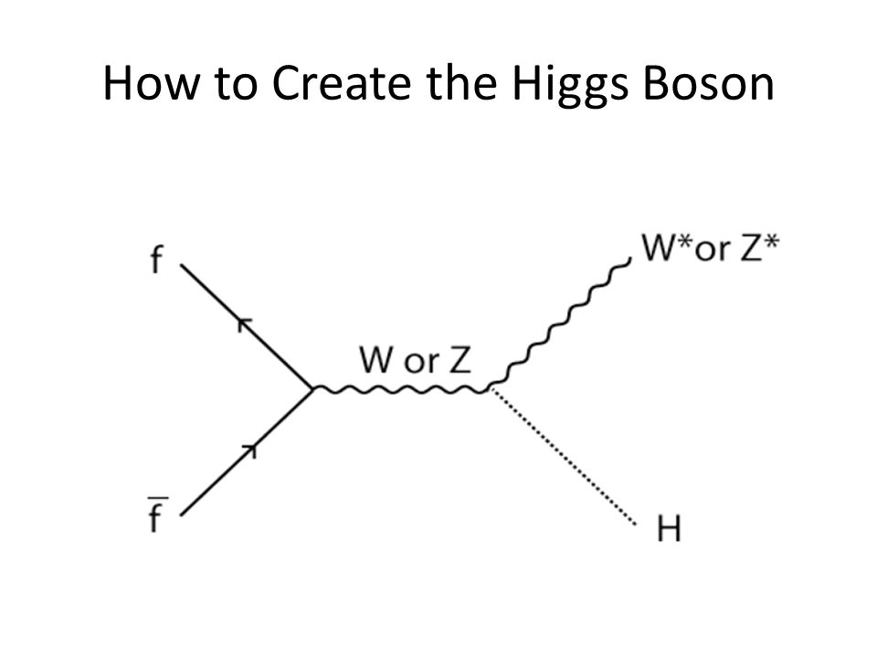 How to Create the Higgs Boson