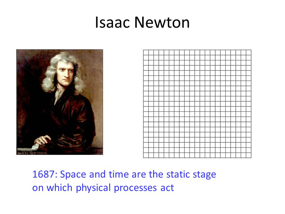 Isaac Newton 1687: Space and time are the static stage on which physical processes act