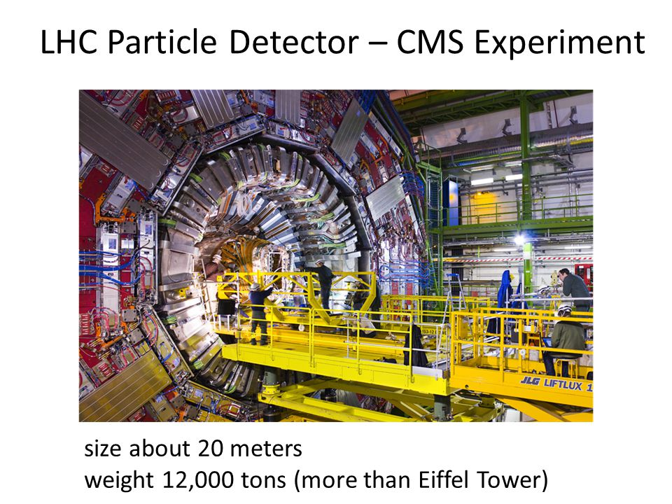 LHC Particle Detector – CMS Experiment size about 20 meters weight 12,000 tons (more than Eiffel Tower)