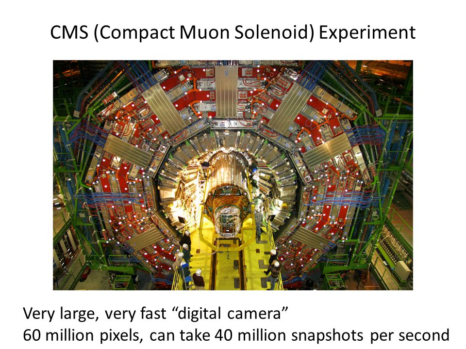 CMS (Compact Muon Solenoid) Experiment Very large, very fast digital camera 60 million pixels, can take 40 million snapshots per second