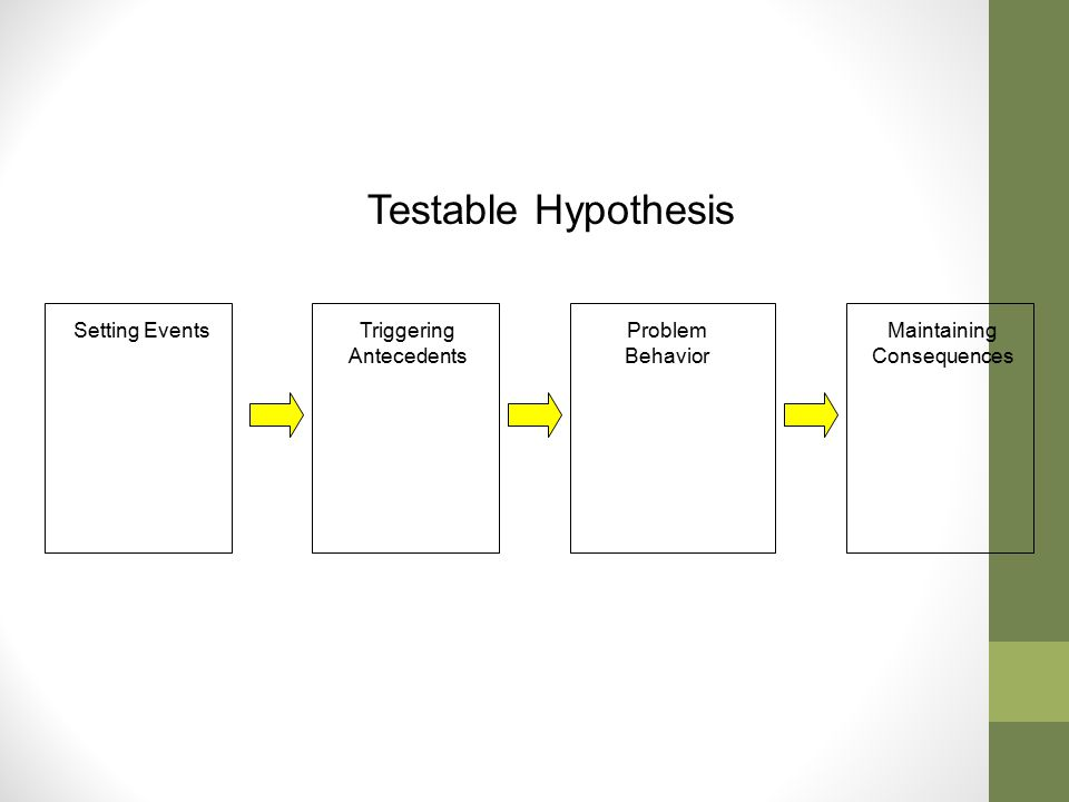 Setting EventsTriggering Antecedents Maintaining Consequences Problem Behavior Testable Hypothesis