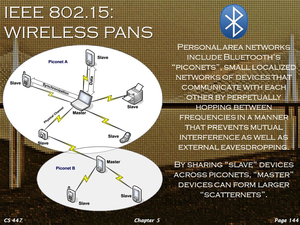 IEEE 802.11: WIRELESS LANS Page 143Chapter 5CS 447 This Wi-Fi protocol divide the world into three regions for the purpose of frequency allocation.