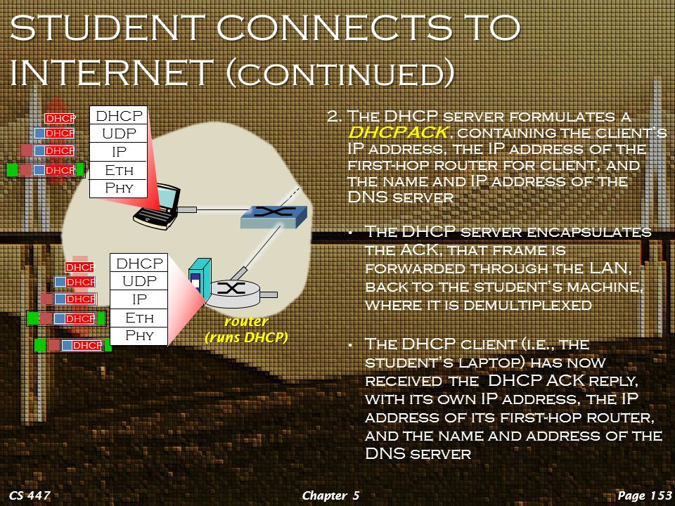 router (runs DHCP) STUDENT CONNECTS TO INTERNET Page 152Chapter 5CS 447 1.