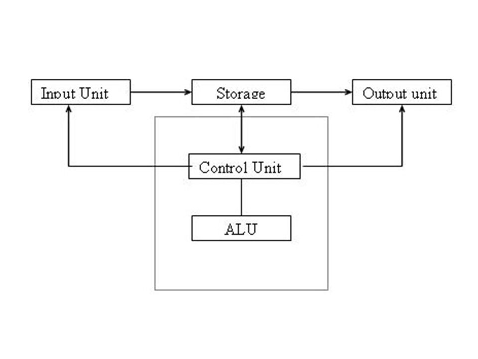The Attenuation Model  Formulated by Treisman (1964).