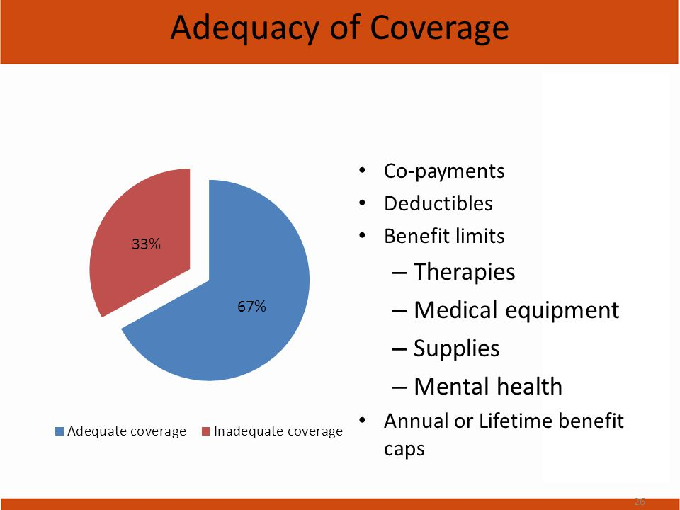 Adequacy of Coverage Co-payments Deductibles Benefit limits – Therapies – Medical equipment – Supplies – Mental health Annual or Lifetime benefit caps 26