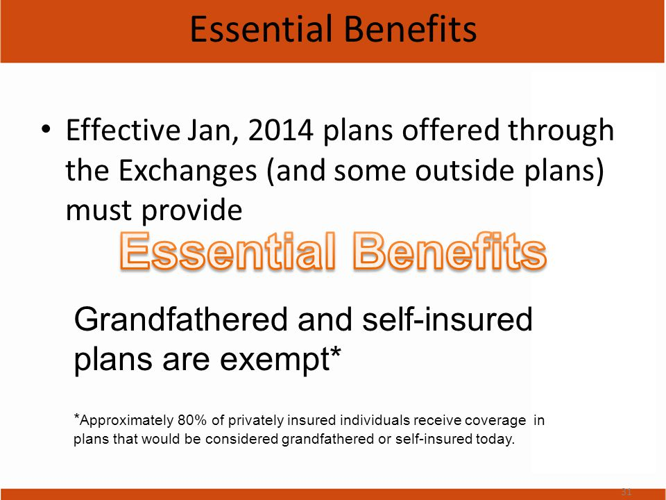 Essential Benefits Effective Jan, 2014 plans offered through the Exchanges (and some outside plans) must provide Grandfathered and self-insured plans are exempt* * Approximately 80% of privately insured individuals receive coverage in plans that would be considered grandfathered or self-insured today.