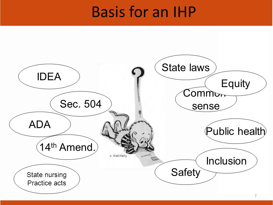 7 Basis for an IHP IDEA Sec. 504 ADA 14 th Amend.