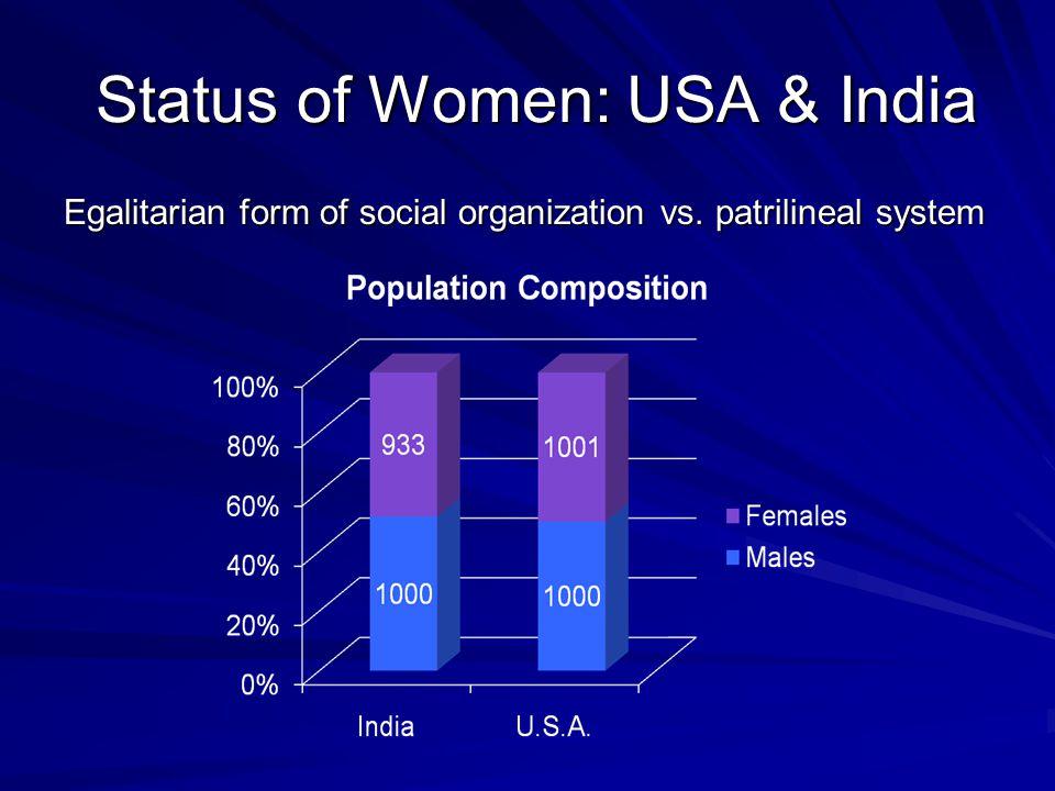 Status of Women: USA & India Status of Women: USA & India Egalitarian form of social organization vs.