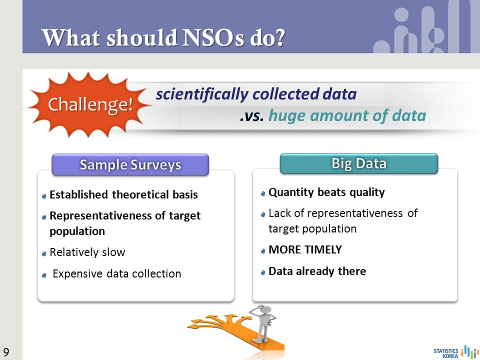 What should NSOs do. Challenge.