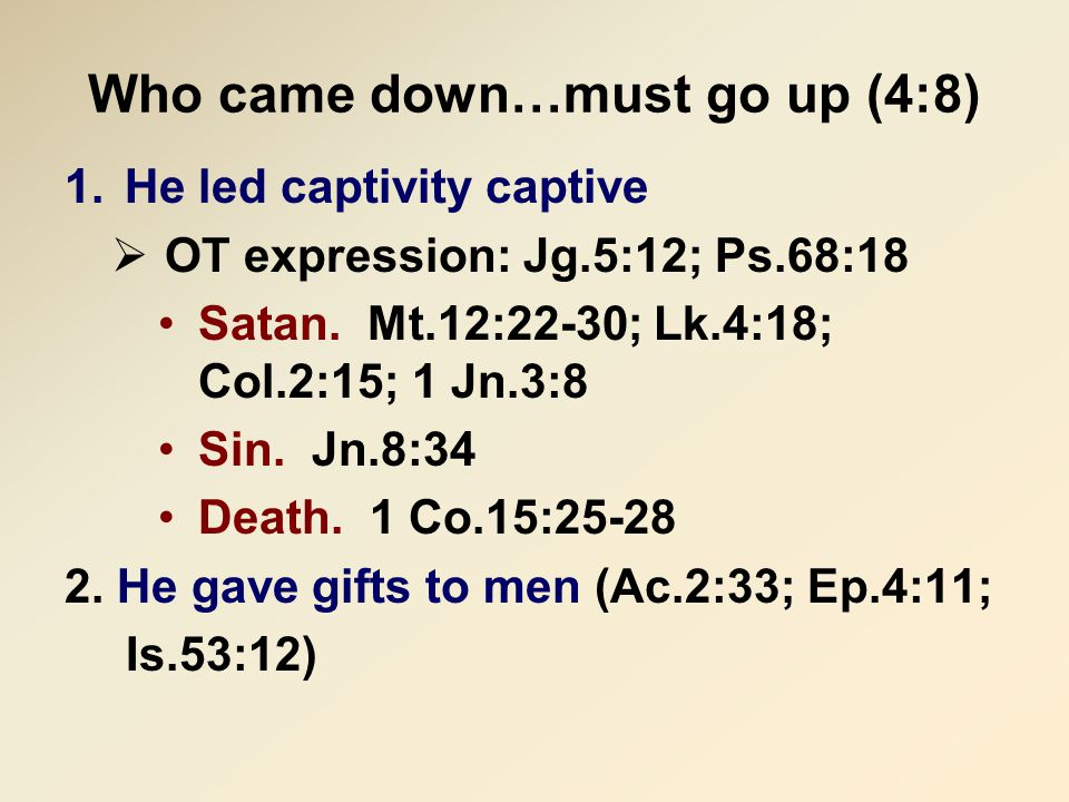 Who came down…must go up (4:8) 1.He led captivity captive  OT expression: Jg.5:12; Ps.68:18 Satan.