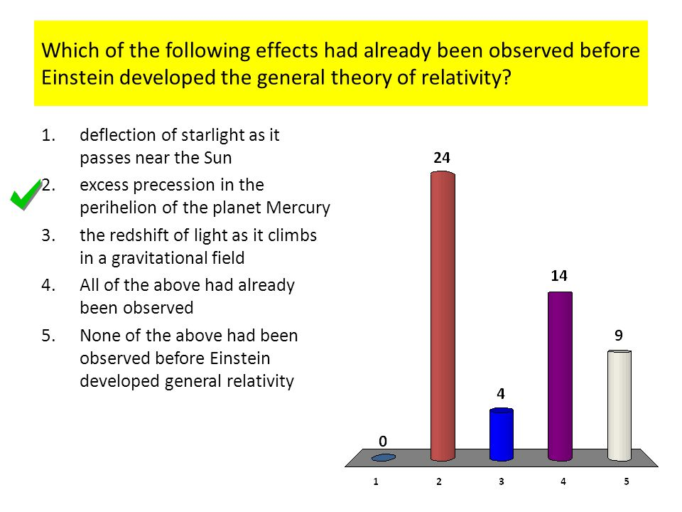 Which of the following effects had already been observed before Einstein developed the general theory of relativity.