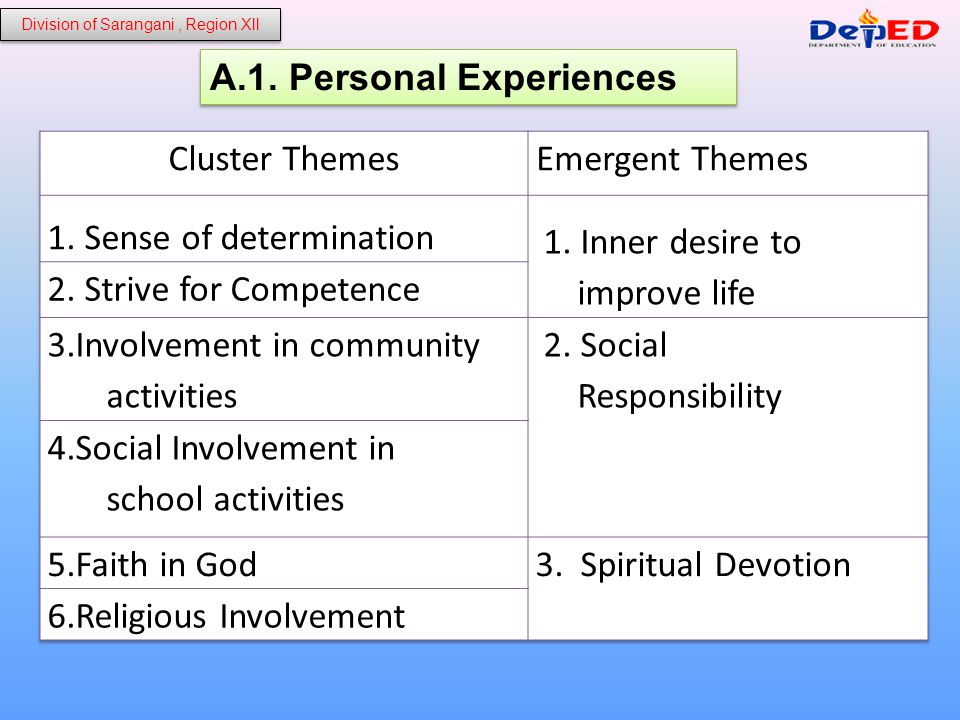 A.1. Personal Experiences Division of Sarangani, Region Xll