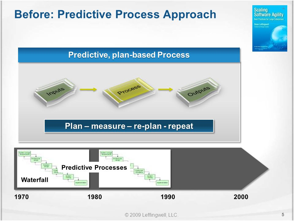© 2009 Leffingwell, LLC. Before: Predictive Process Approach 5