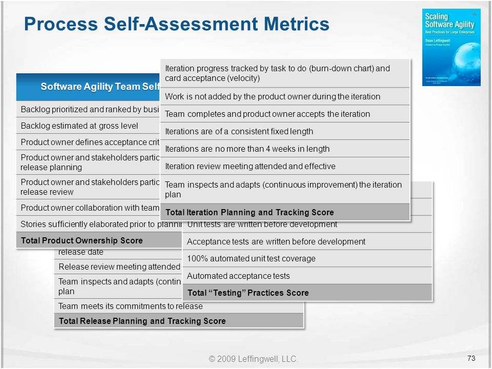 © 2009 Leffingwell, LLC. Process Self-Assessment Metrics 73