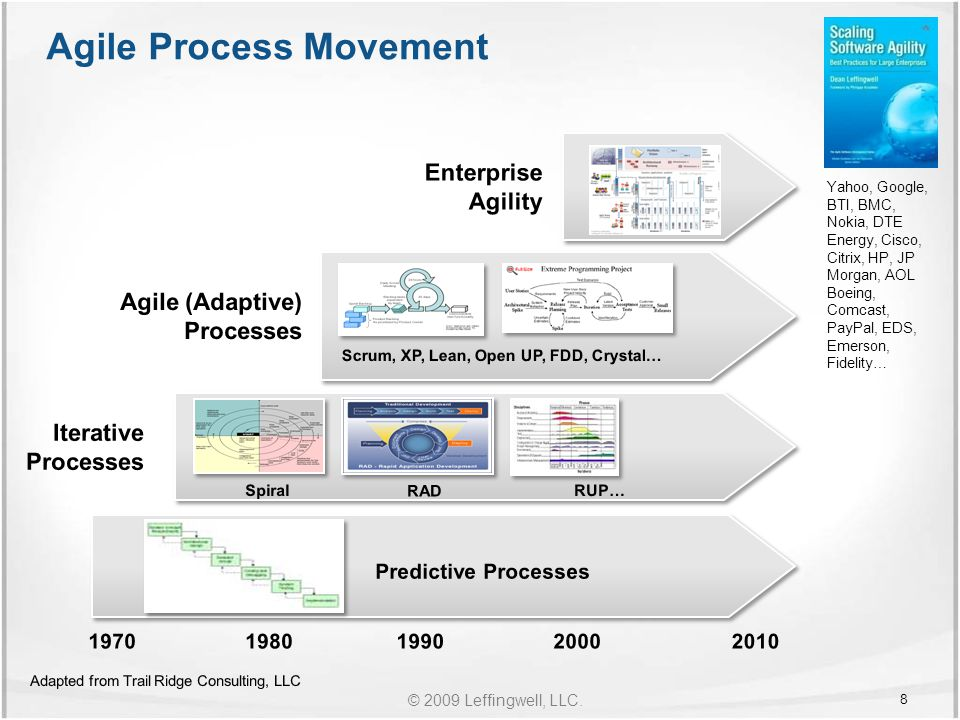 © 2009 Leffingwell, LLC.2. Lean Requirements at Scale Requirements still matter in agile.
