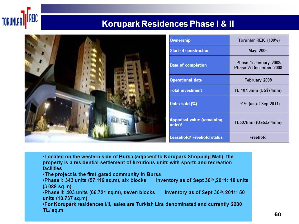 60 Korupark Residences Phase I & II Located on the western side of Bursa (adjacent to Korupark Shopping Mall), the property is a residential settlement of luxurious units with sports and recreation facilities The project is the first gated community in Bursa Phase I: 343 units (57.119 sq.m), six blocks Inventory as of Sept 30 th,2011: 18 units (3.088 sq.m) Phase II: 403 units (66.721 sq.m), seven blocks Inventory as of Sept 30 th, 2011: 50 units (10.737 sq.m) For Korupark residences I/II, sales are Turkish Lira denominated and currently 2200 TL/ sq.m OwnershipTorunlar REIC (100%) Start of constructionMay, 2006 Date of completion Phase 1: January 2008/ Phase 2: December 2008 Operational dateFebruary 2008 Total investmentTL 107.3mm (US$74mm) Units sold (%) 91% (as of Sep 2011) Appraisal value (remaining units)¹ TL50.1mm (US$32.4mm) Leasehold/ Freehold statusFreehold