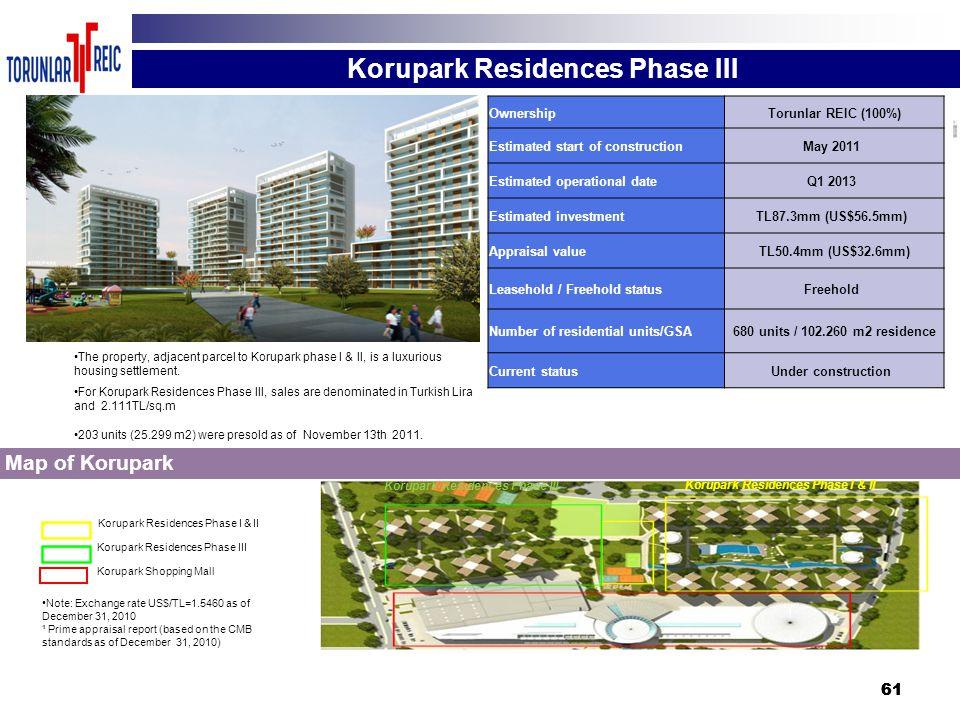 61 Korupark Residences Phase III The property, adjacent parcel to Korupark phase I & II, is a luxurious housing settlement.