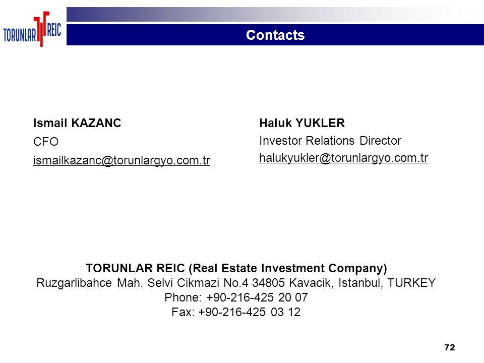 Haluk YUKLER Investor Relations Director halukyukler@torunlargyo.com.tr 72 Contacts Ismail KAZANC CFO ismailkazanc@torunlargyo.com.tr TORUNLAR REIC (Real Estate Investment Company) Ruzgarlibahce Mah.