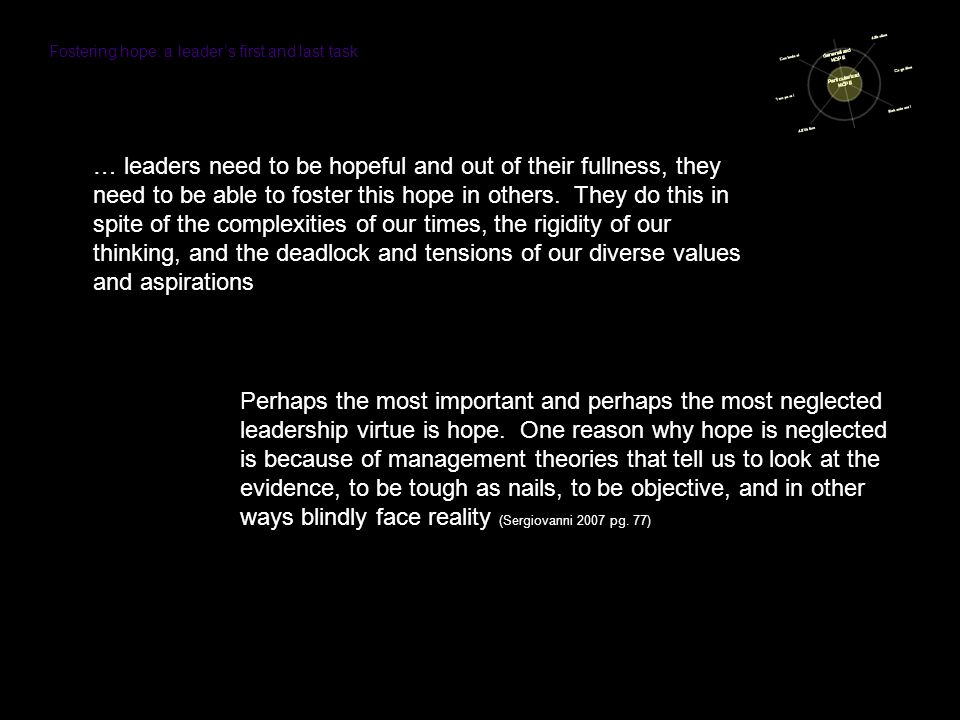 … leaders need to be hopeful and out of their fullness, they need to be able to foster this hope in others.