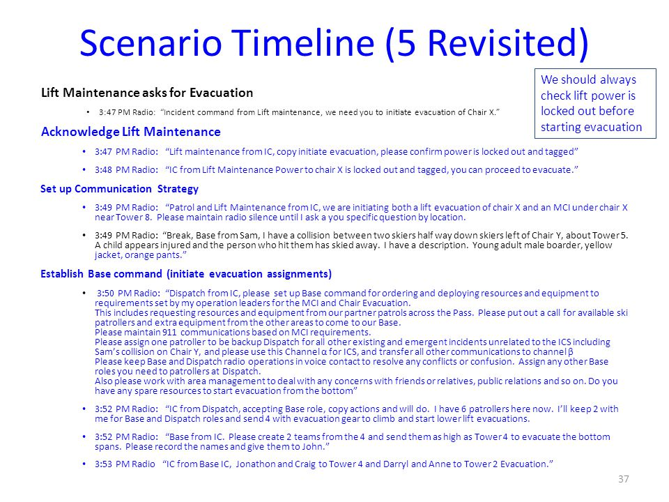 "Scenario Timeline (5 Revisited) Lift Maintenance asks for Evacuation 3:47 PM Radio: ""Incident command from Lift maintenance, we need you to initiate e"