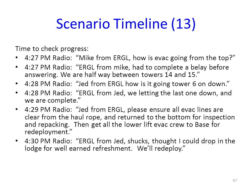 "Scenario Timeline (13) Time to check progress: 4:27 PM Radio: ""Mike from ERGL, how is evac going from the top?"" 4:27 PM Radio: ""ERGL from mike, had to"