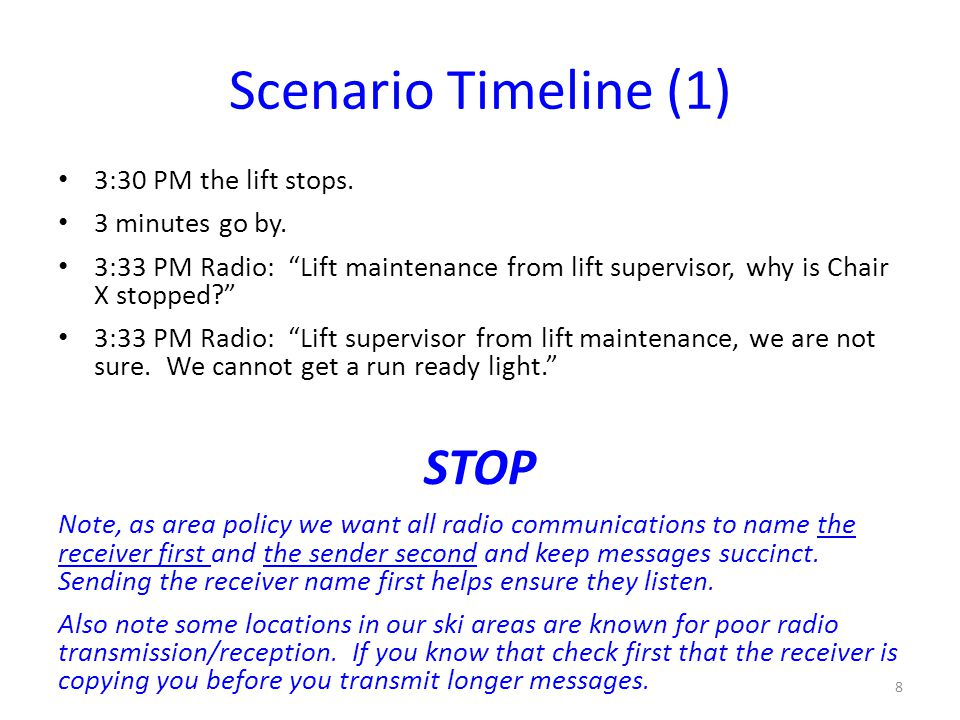 "Scenario Timeline (1) 3:30 PM the lift stops. 3 minutes go by. 3:33 PM Radio: ""Lift maintenance from lift supervisor, why is Chair X stopped?"" 3:33 PM"