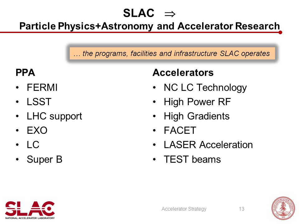 SLAC  Particle Physics+Astronomy and Accelerator Research PPA FERMI LSST LHC support EXO LC Super B Accelerators NC LC Technology High Power RF High
