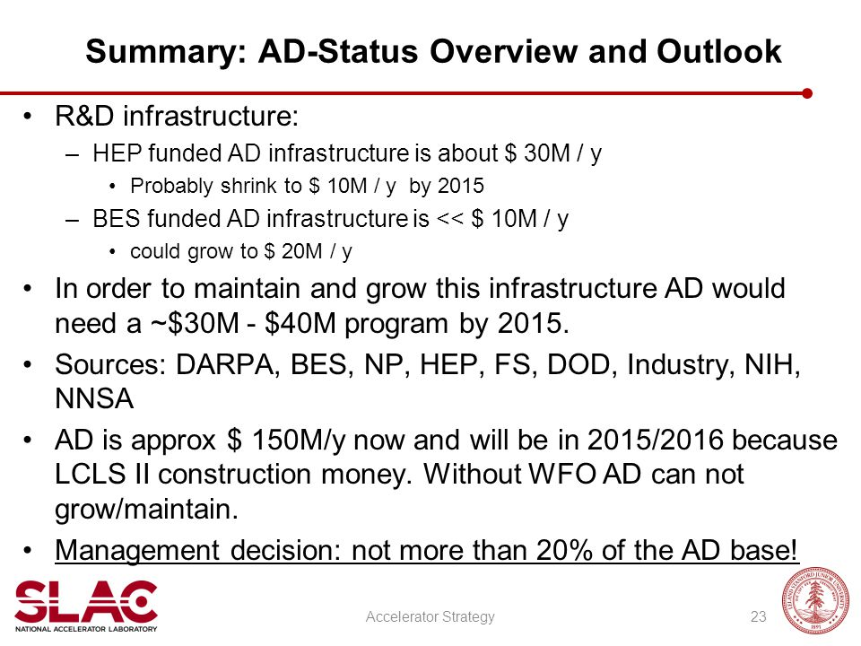 Summary: AD-Status Overview and Outlook R&D infrastructure: –HEP funded AD infrastructure is about $ 30M / y Probably shrink to $ 10M / y by 2015 –BES