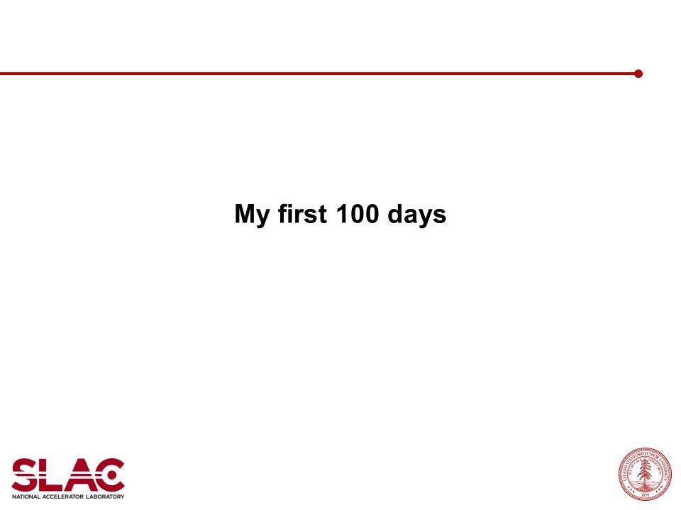 My first 100 days