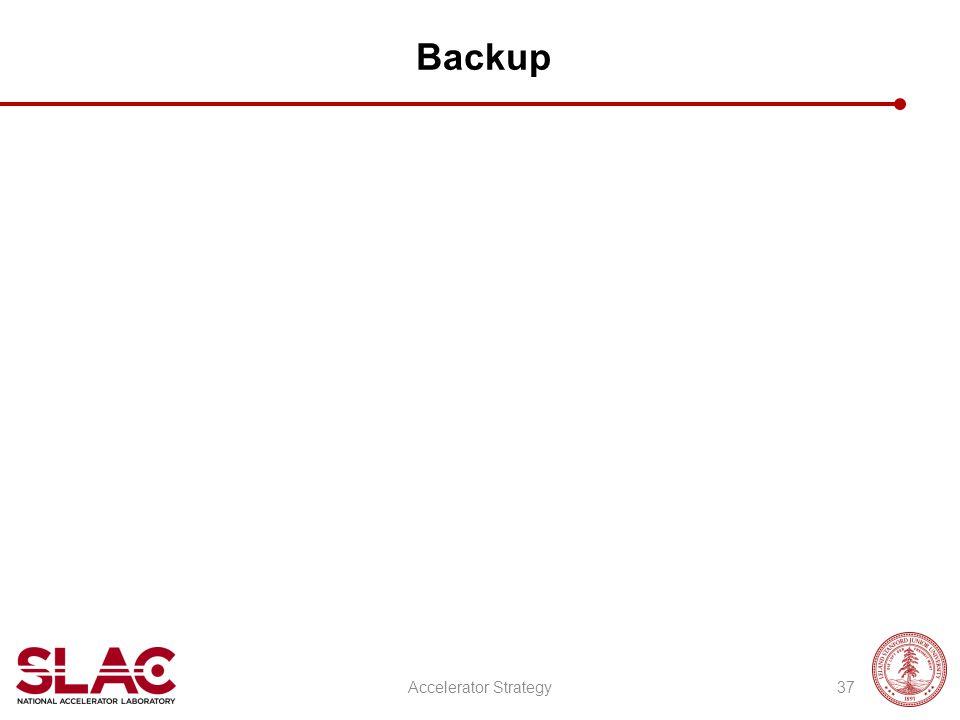 Backup Accelerator Strategy37