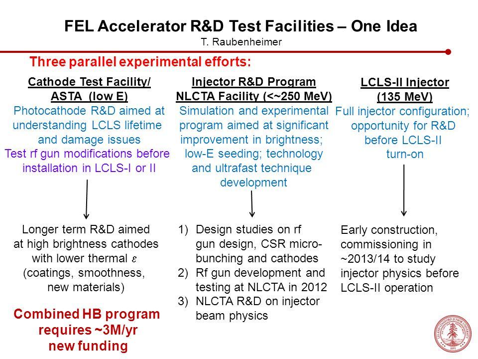 FEL Accelerator R&D Test Facilities – One Idea T.