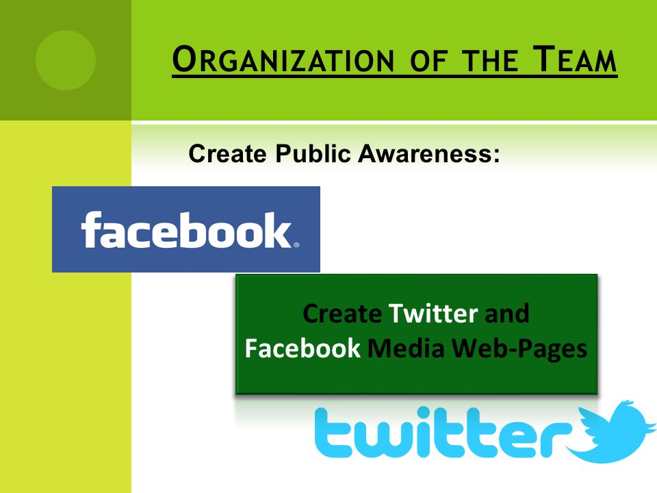 O RGANIZATION OF THE T EAM Create Public Awareness: