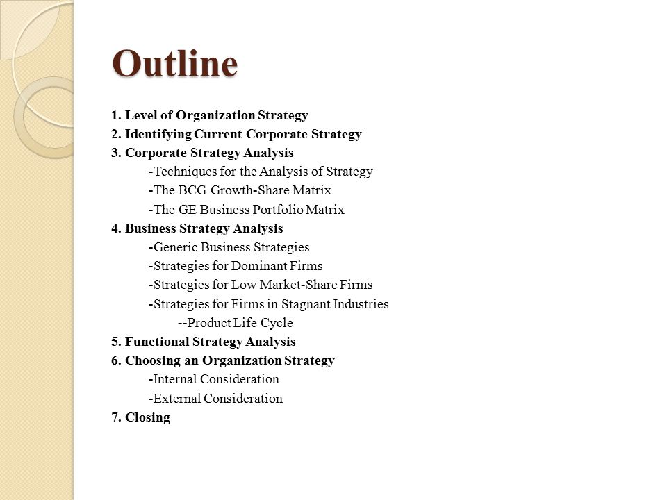 Outline 1. Level of Organization Strategy 2. Identifying Current Corporate Strategy 3. Corporate Strategy Analysis -Techniques for the Analysis of Str