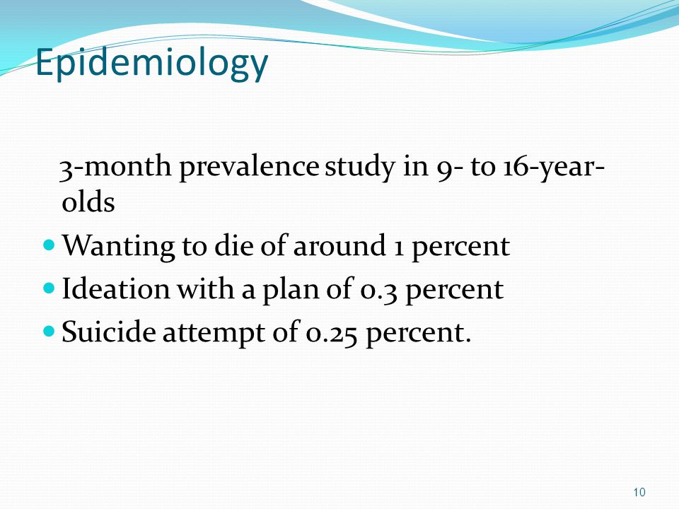 Epidemiology 3-month prevalence study in 9- to 16-year- olds Wanting to die of around 1 percent Ideation with a plan of 0.3 percent Suicide attempt of 0.25 percent.