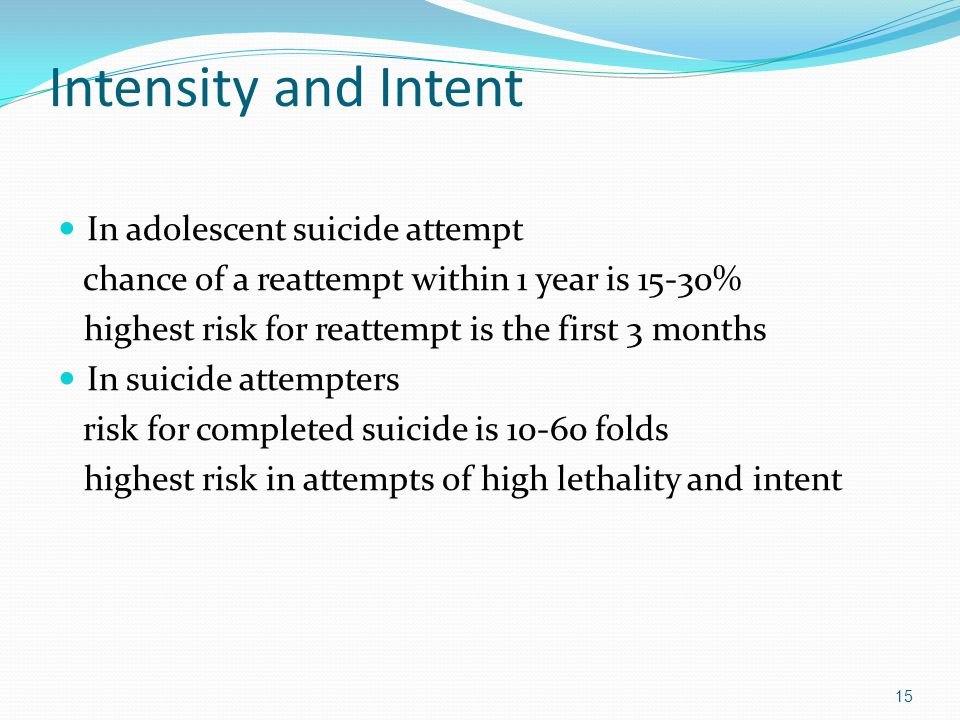 Intensity and Intent In adolescent suicide attempt chance of a reattempt within 1 year is 15-30% highest risk for reattempt is the first 3 months In suicide attempters risk for completed suicide is 10-60 folds highest risk in attempts of high lethality and intent 15