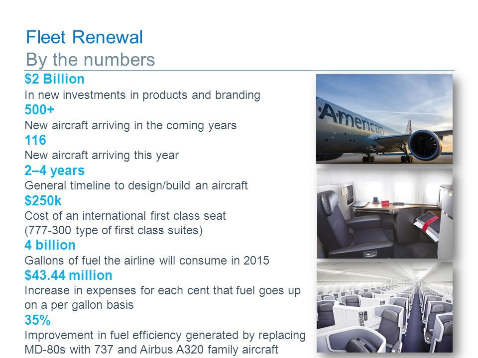 $2 Billion In new investments in products and branding 500+ New aircraft arriving in the coming years 116 New aircraft arriving this year 2–4 years General timeline to design/build an aircraft $250k Cost of an international first class seat (777-300 type of first class suites) 4 billion Gallons of fuel the airline will consume in 2015 $43.44 million Increase in expenses for each cent that fuel goes up on a per gallon basis 35% Improvement in fuel efficiency generated by replacing MD-80s with 737 and Airbus A320 family aircraft Fleet Renewal By the numbers