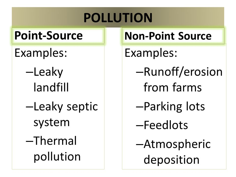 POLLUTION Point-Source Examples: – Leaky landfill – Leaky septic system – Thermal pollution Non-Point Source Examples: – Runoff/erosion from farms – Parking lots – Feedlots – Atmospheric deposition