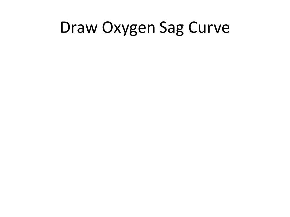 Draw Oxygen Sag Curve