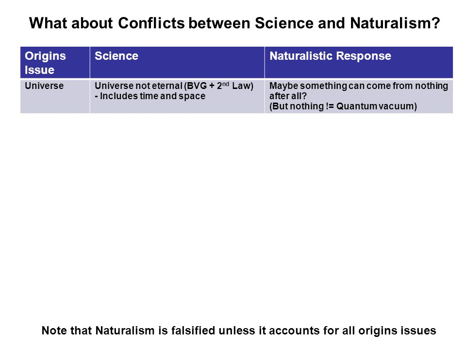 What about Conflicts between Science and Naturalism? Origins Issue ScienceNaturalistic Response UniverseUniverse not eternal (BVG + 2 nd Law) - Includ