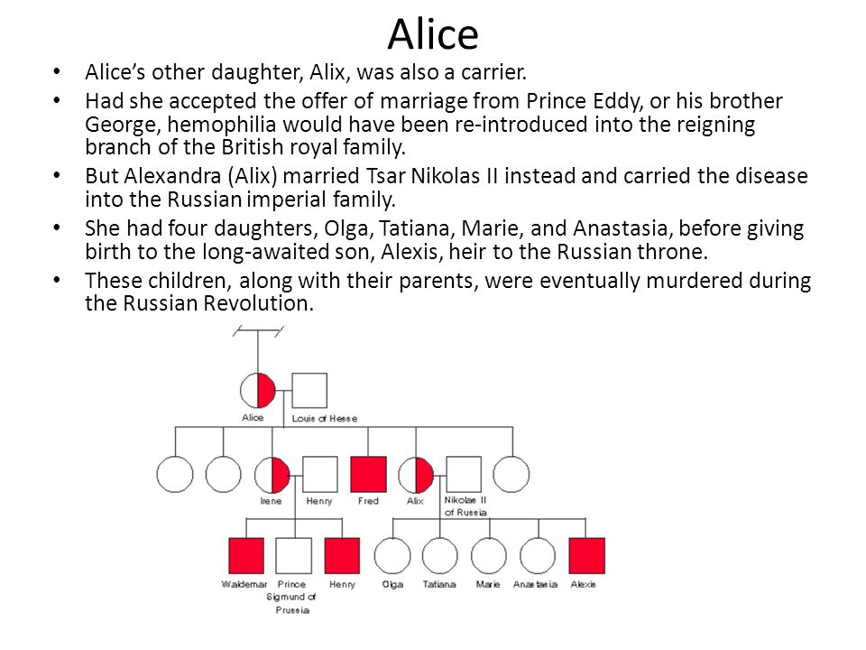 Alice Alice's other daughter, Alix, was also a carrier. Had she accepted the offer of marriage from Prince Eddy, or his brother George, hemophilia wou